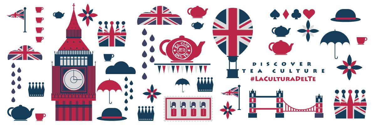 El Té Inglés y su cultivo en Inglaterra