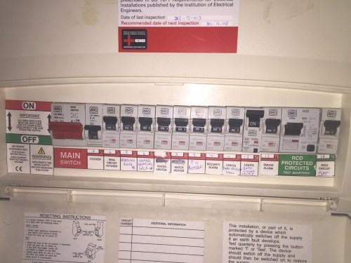 small resolution of consumer unit fuse box replacement