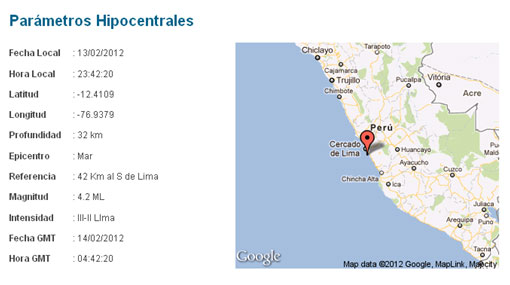 Sismos en Lima
