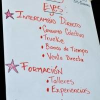 Ciudadanos venezolanos contra la guerra económica crean distribución colectiva de alimentos