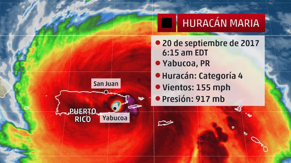 Hurricane-Maria-Radar