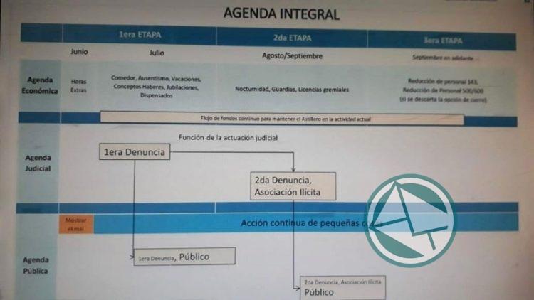 Aparecieron Expedientes X con un posible plan del gobierno para liquidar el Astillero Río Santiago