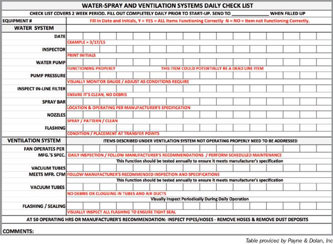 Maintenance Checklist Cnc Machine Daily
