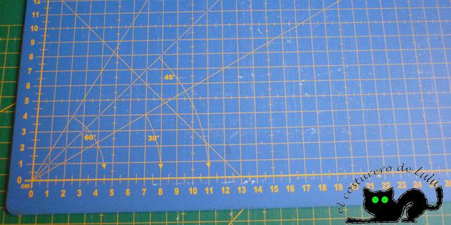 Plano de corte y sus ángulos