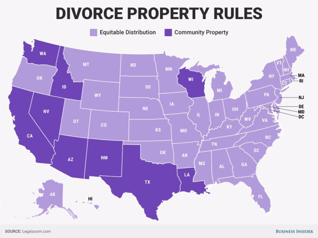 community-vs-equitable-divorce-1