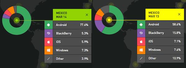 mexico-cuota-mercado2013-2014-2