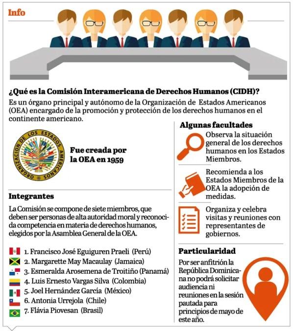 info-cidh