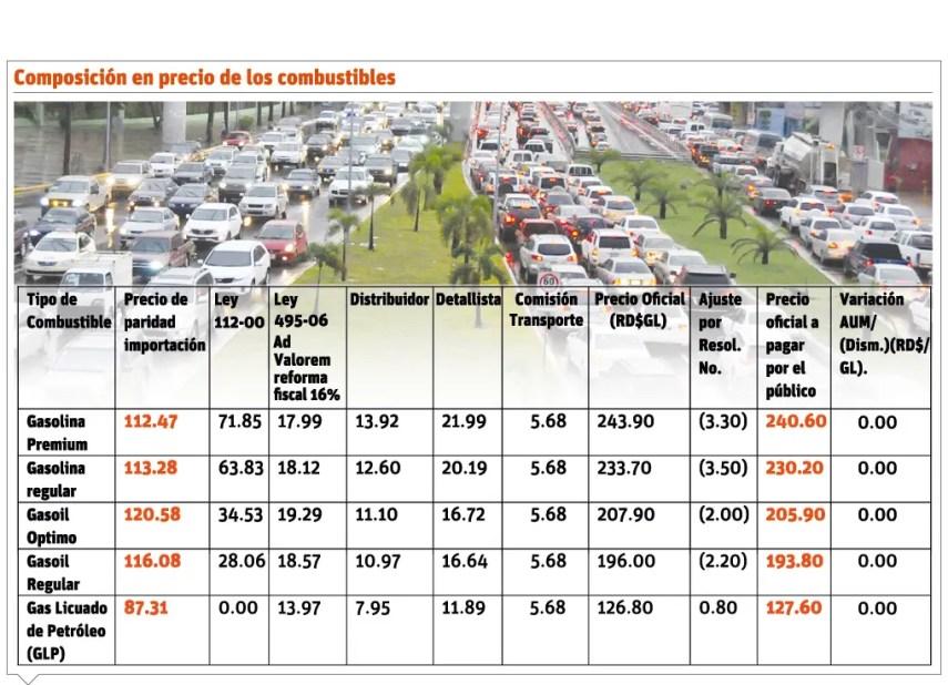 info-precios-combustibles-ii