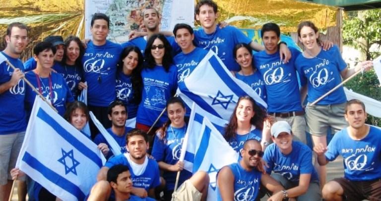 Los movimientos juveniles judíos y la educación sionista