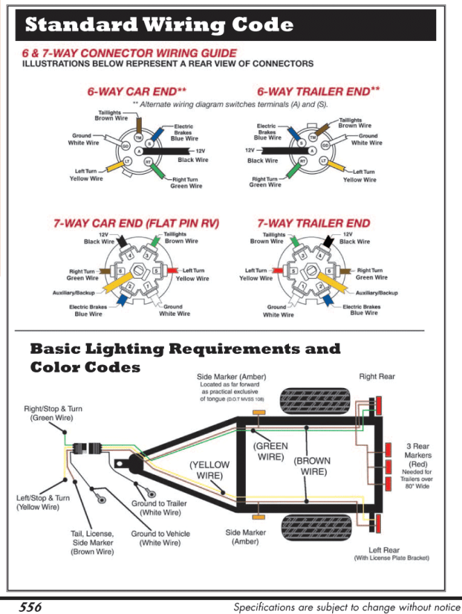 wiring diagram for trailer hook up wiring diagram how to wire a 4 trailer wiring diagram wirdig