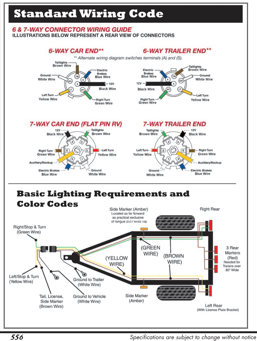 hight resolution of camper trailer wiring harness