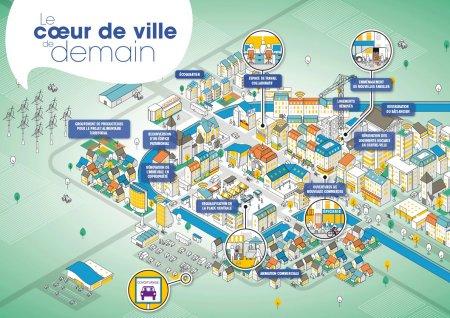 Exemple d'affiche de communication pour un projet dans le cadre du programme Action Cœur de Ville