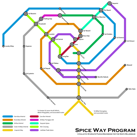 [a map of the routes involved in the Spice Way Program]