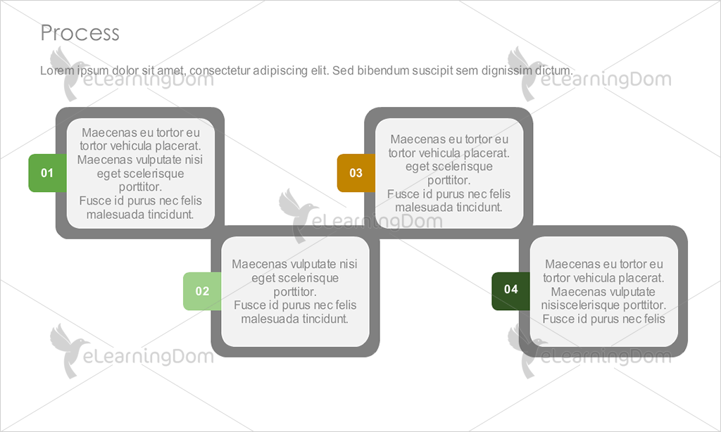 Articulate Storyline Process Templates for Instructional