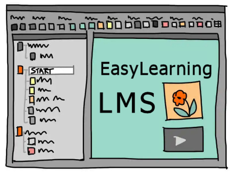 EasyLearning LMS