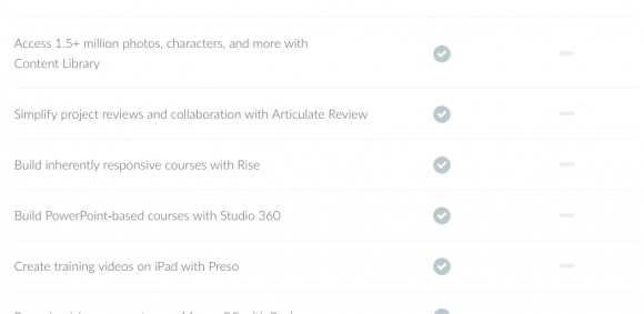 Articulate Storyline 3 vs. Storyline 360: Which Should You