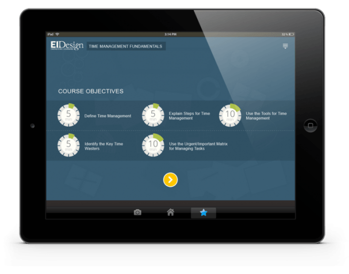 Benefits Of mLearning EI Design Time Management