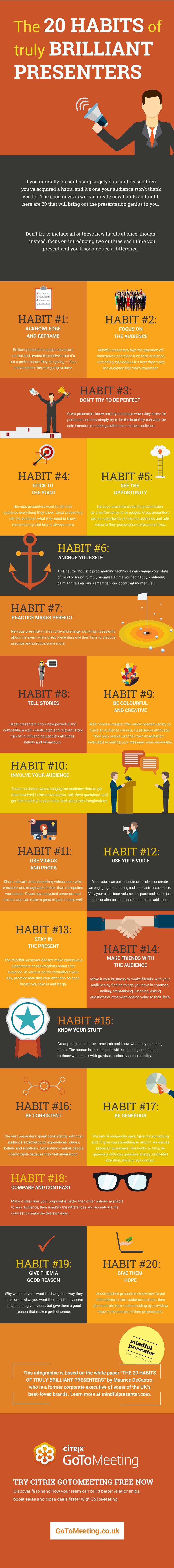 20 Habits οf Truly Brilliant Presenters Infographic