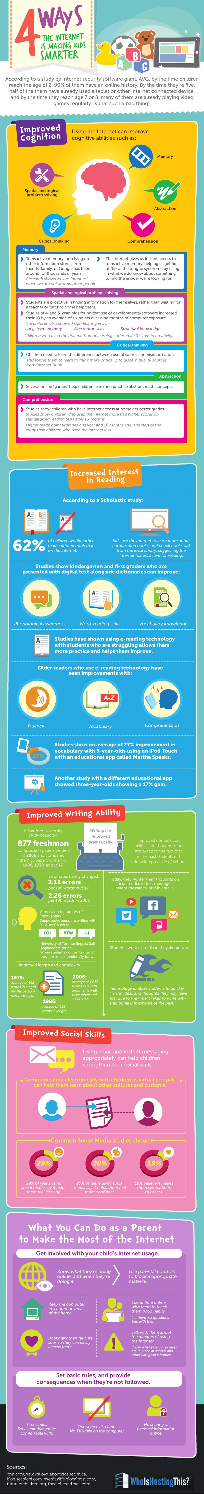 4-Ways-The-Internet-Is-Making-Kids-Smarter-Infographic