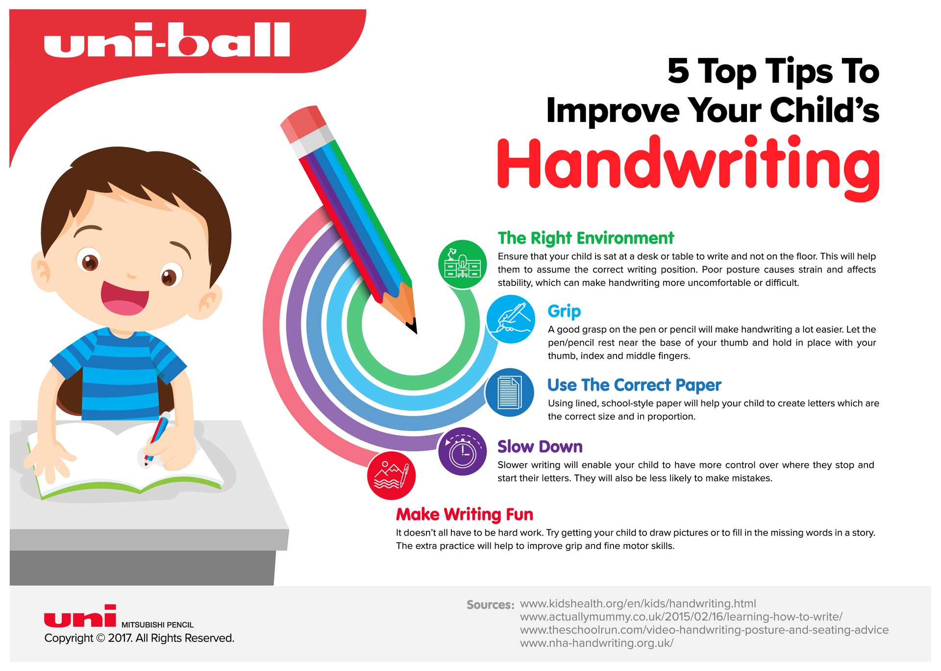 How To Improve Your Child S Handwriting Infographic