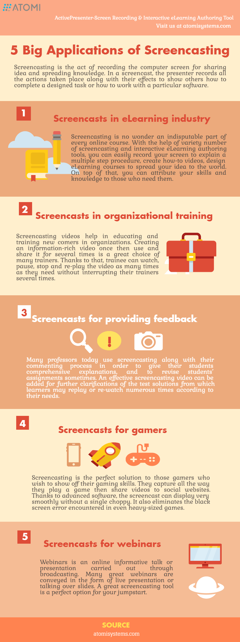 5 Big Applications of Screencasting Infographic