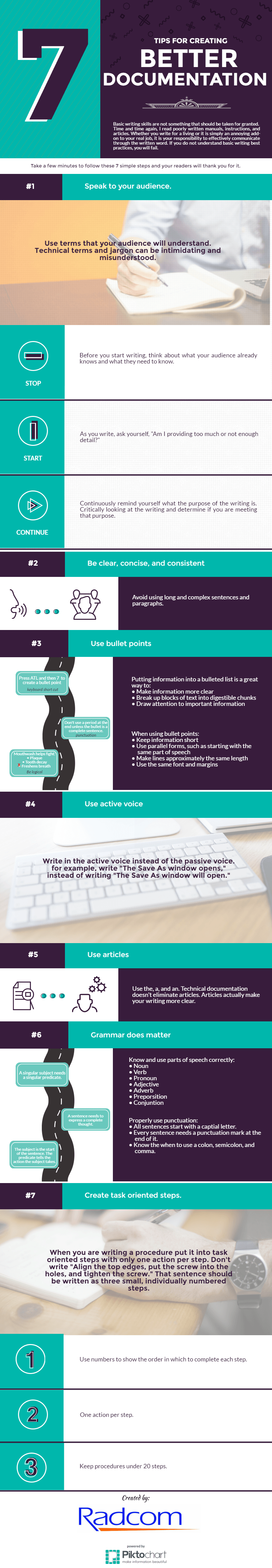 7 Tips for Better Documentation Infographic