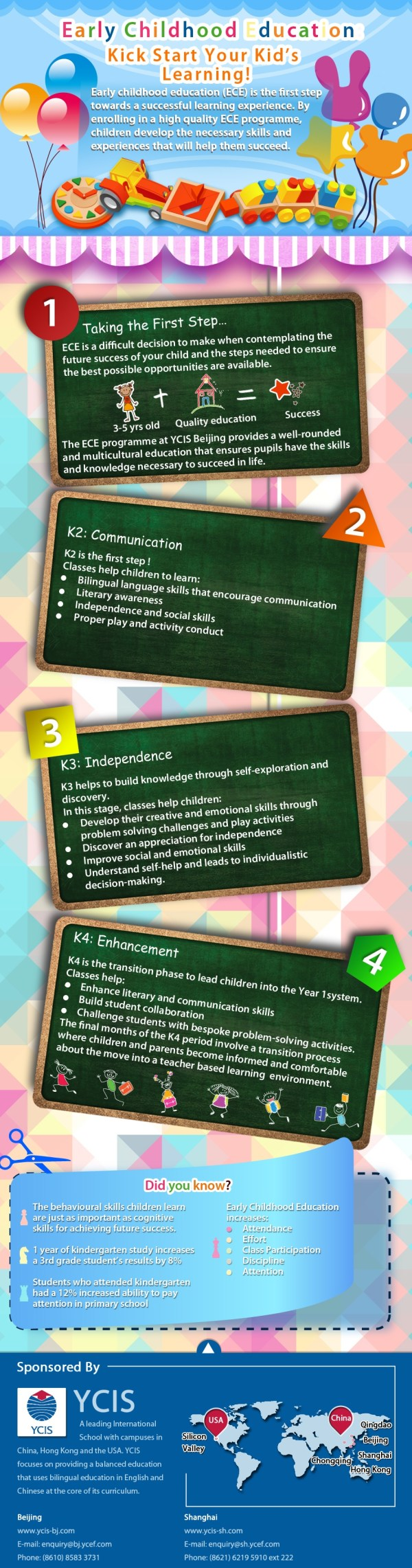 Early Childhood Education Infographic - -learning