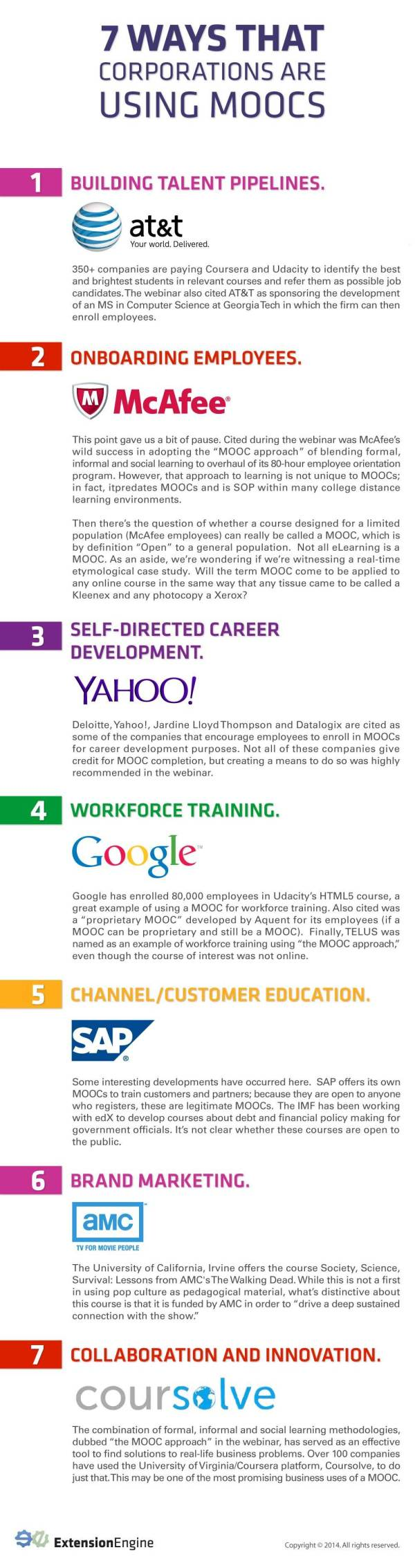 Corporations Moocs Infographic - -learning