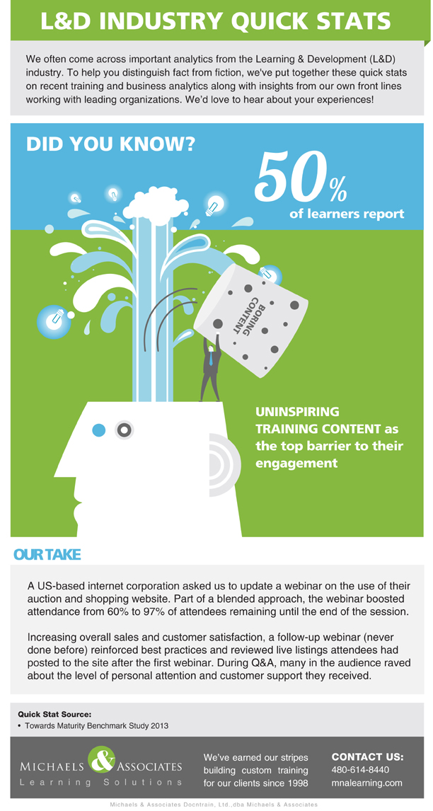 MobileLearning_Infographic