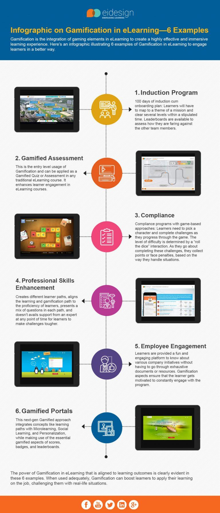 Infographic On Gamification In ELearning—6 Examples E