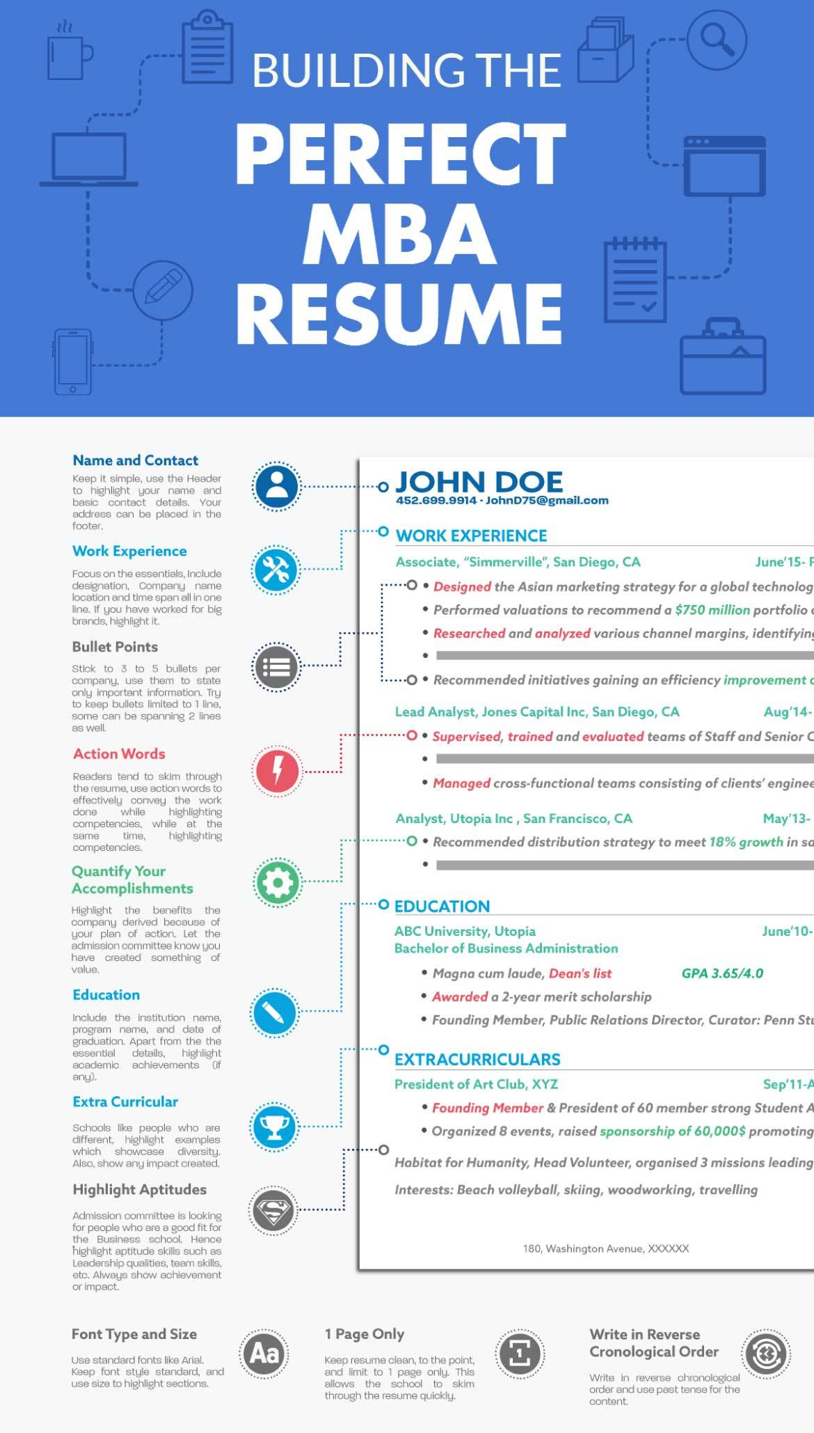 Sample Resume For Mba Admission 10 Steps Towards Creating The Perfect Mba Resume