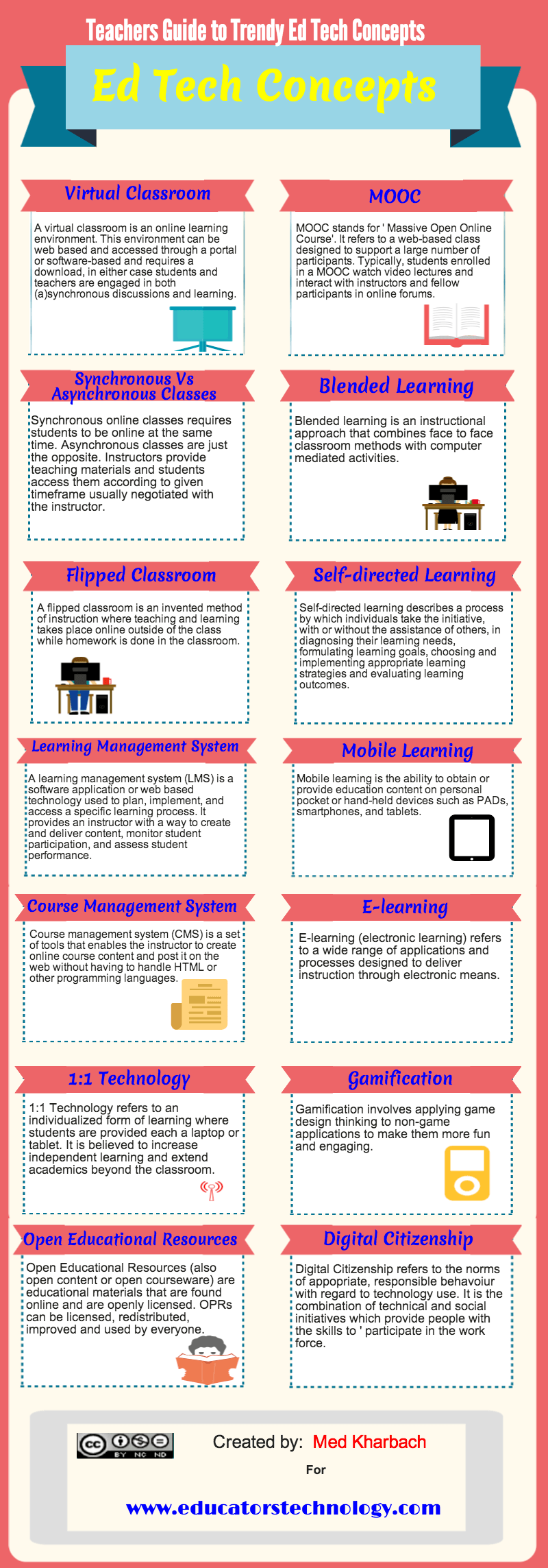 Teachers-Guide-to-Trendy-EdTech-Concepts-Infographic