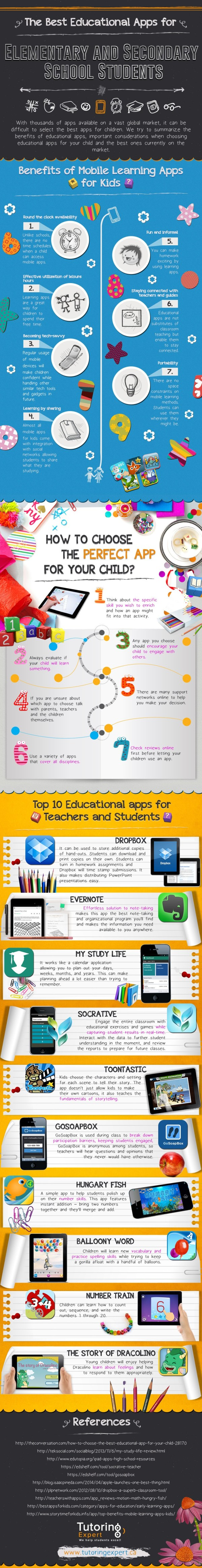 Infographic Educational Apps Elementary And