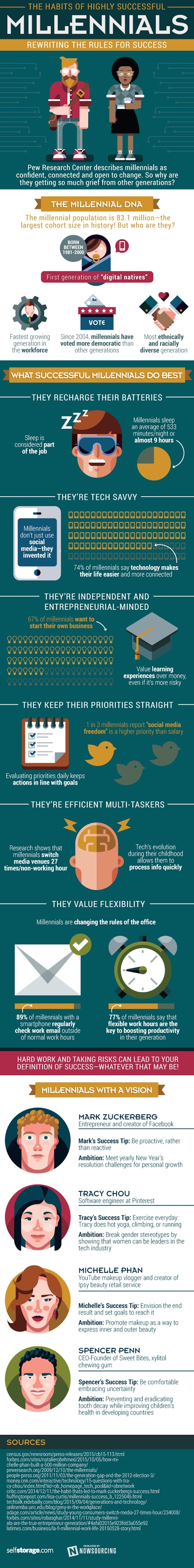 The Habits of Highly Successful Millennials Infographic