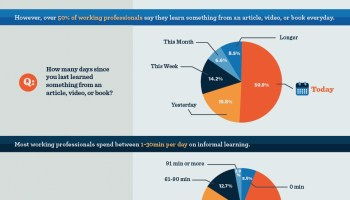 Why is informal learning important?