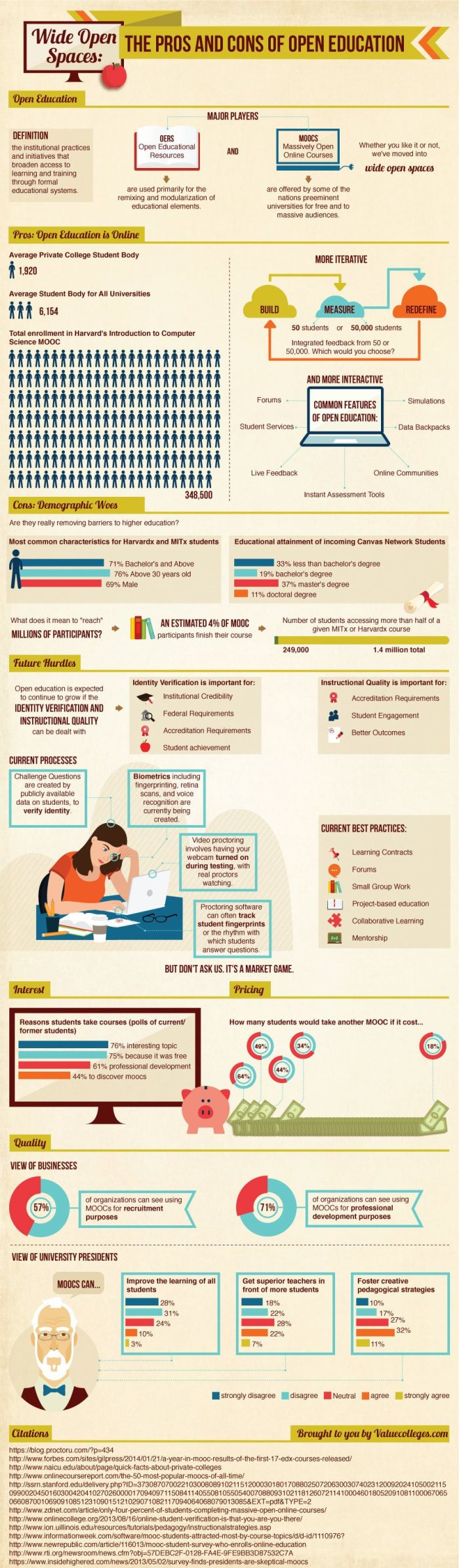The Pros and Cons of Open Education Infographic