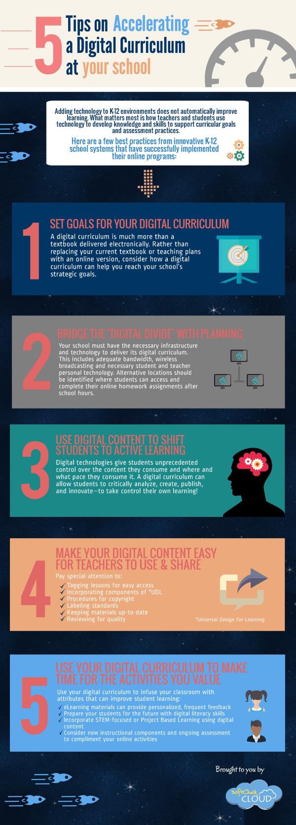 Tips Accelerating Digital Curriculum In School
