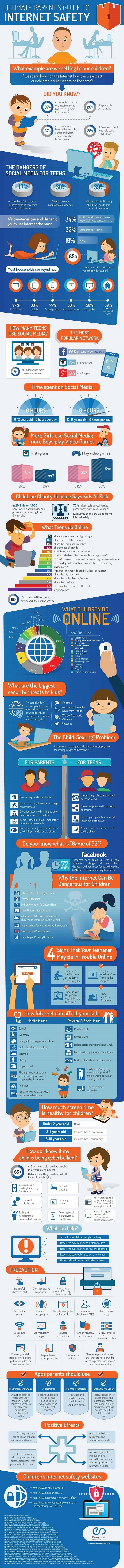 Ultimate Parent's Guide to Internet Safety Infographic