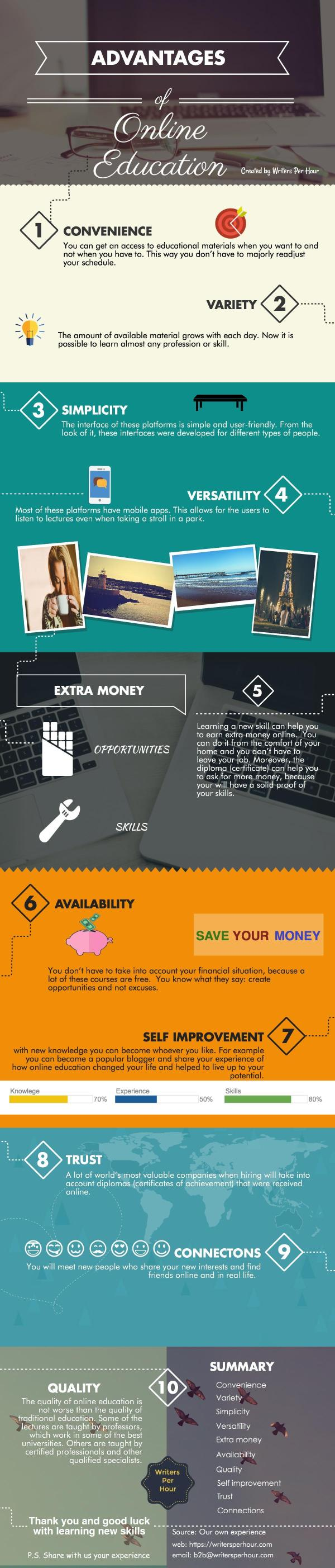 Advantages Of Online Education Infographic