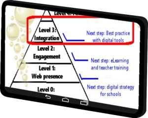 digital-maturity-model-tab