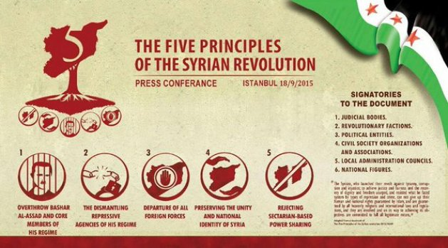 Cartell d'una conferència de premsa a Istambul, el 2015