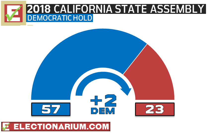 California State Assembly Election Results 2018