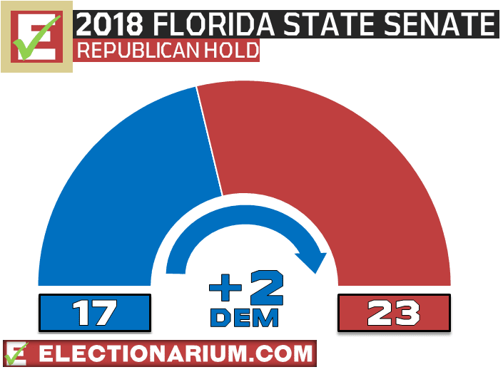 Florida State Senate Election Results 2018