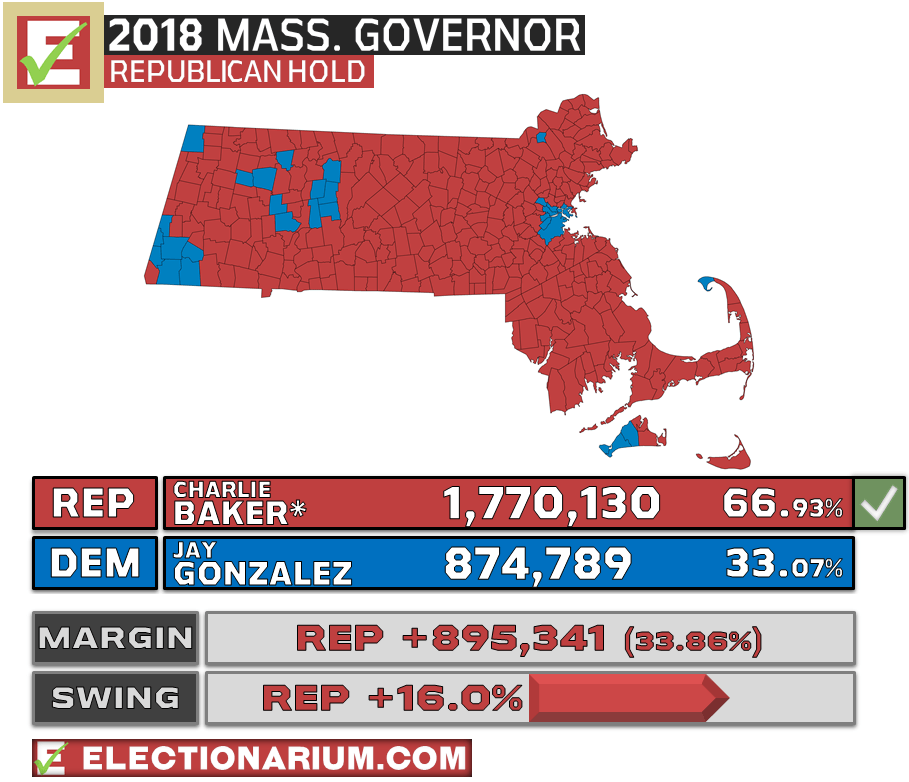 Massachusetts Governor Election Results 2018