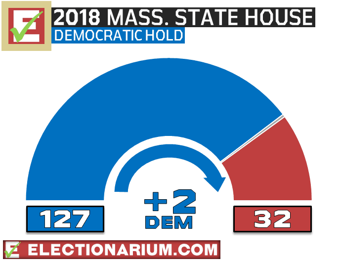 Massachusetts State House Election Results 2018