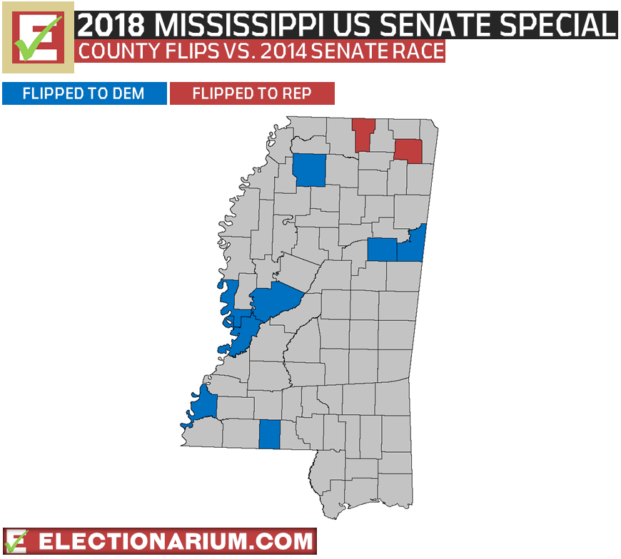 Mississippi US Senate Special Election 2018 Runoff County Flips