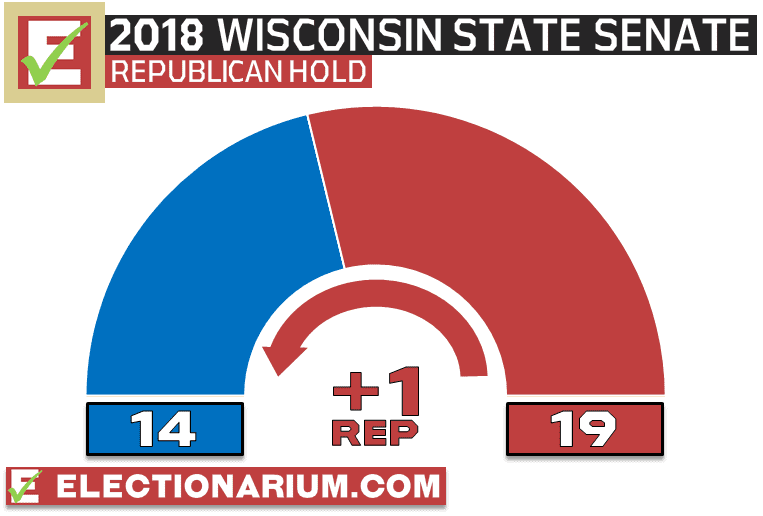 Wisconsin State Senate Election Results 2018