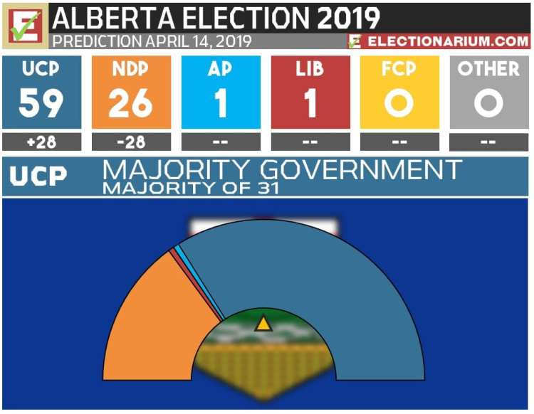 2019 Alberta Election Prediction - 4-14-19