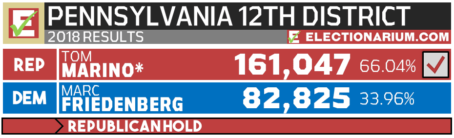 2018 Pennsylvania 12th Congressional District results