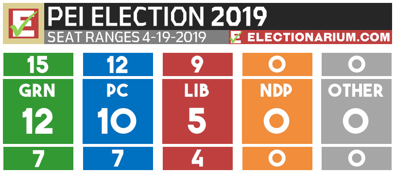 2019 Prince Edward Island Election seat ranges prediction 4-19-19